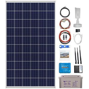 Cedel Solar Beveiligingspakket